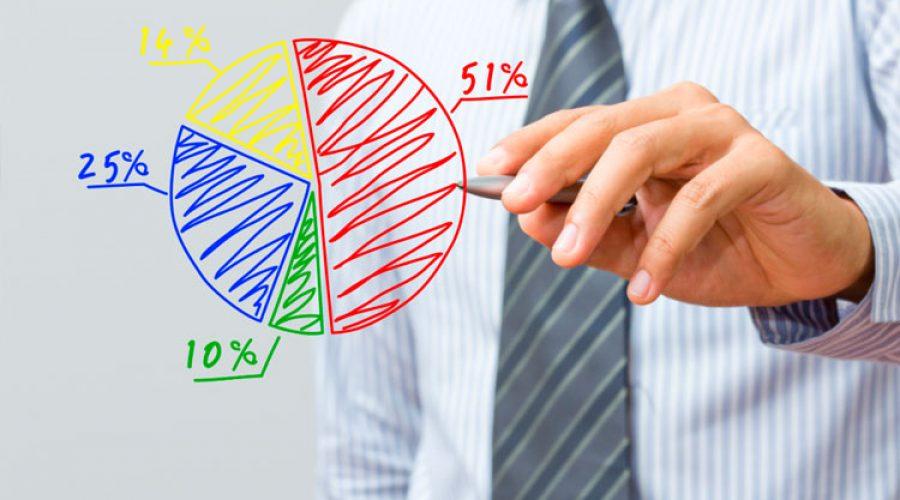 О типах личности владельцев бизнеса. Часть 2