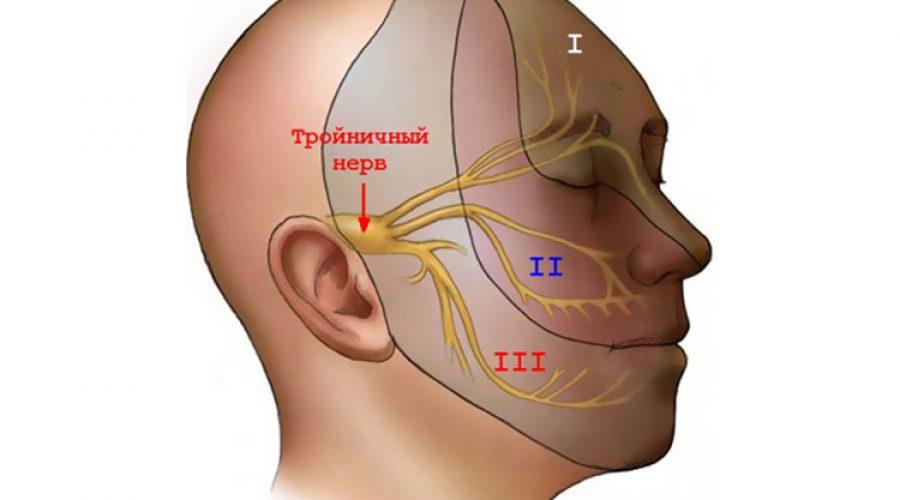 Воспаление тройничного нерва: к стоматологу или неврологу